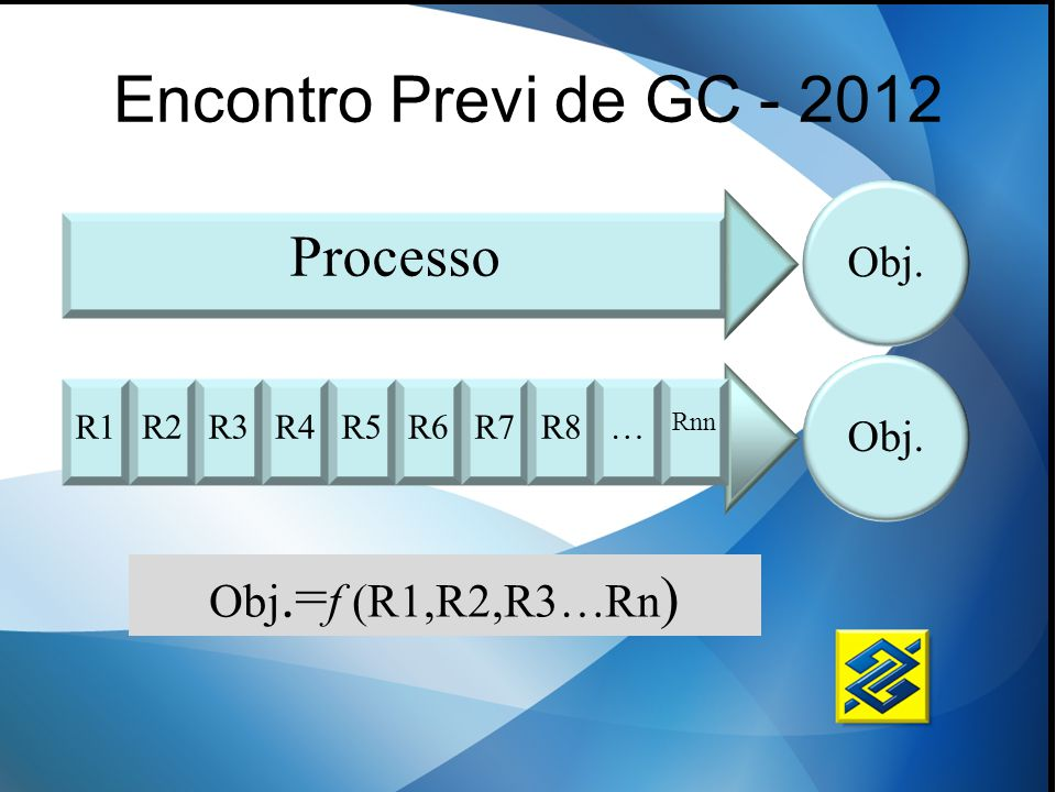 R1R2R3R4R5R6R7R8… Rnn Processo Obj. Obj.= f (R1,R2,R3…Rn ) Obj. Encontro Previ de GC - 2012