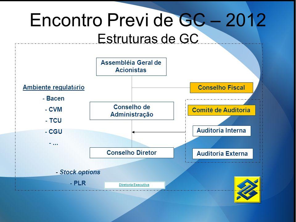 Encontro Previ de GC – 2012 Estruturas de GC Auditoria Interna Conselho de Administração Assembléia Geral de Acionistas Conselho Fiscal Comitê de Audi