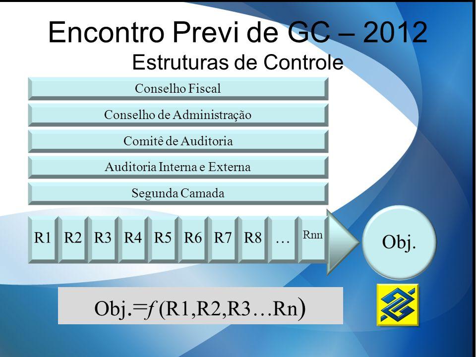 Segunda Camada Obj.= f (R1,R2,R3…Rn ) R1R2R3R4R5R6R7R8… Rnn Obj. Encontro Previ de GC – 2012 Estruturas de Controle Auditoria Interna e Externa Comitê