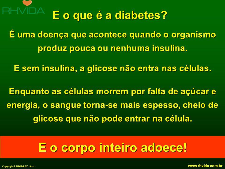 Copyright © RHVIDA S/C Ltda.www.rhvida.com.br E o que é a diabetes.
