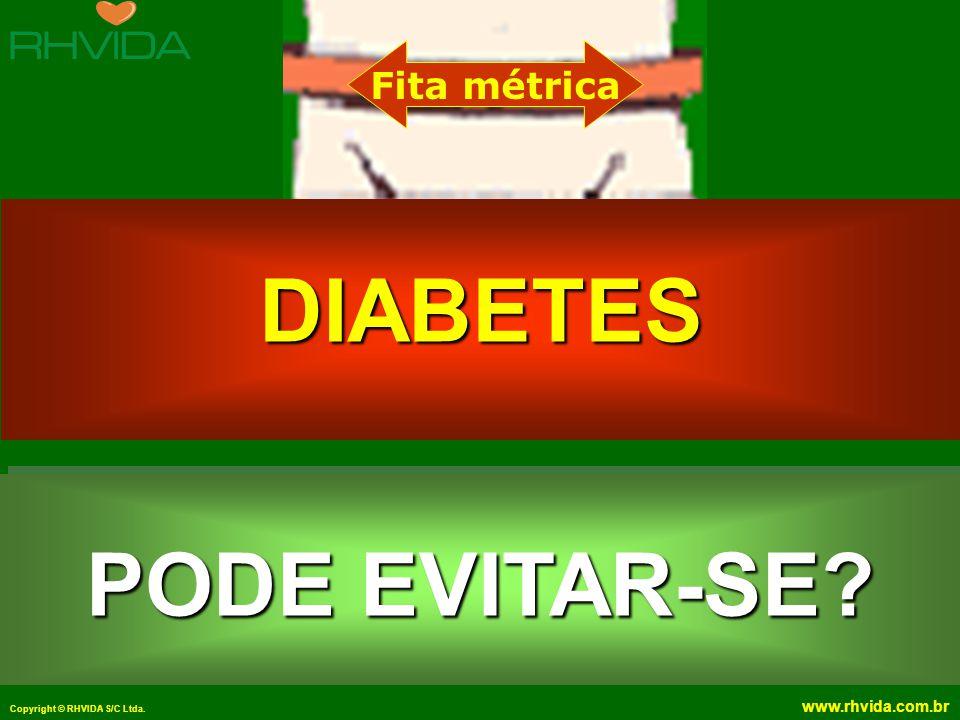 Copyright © RHVIDA S/C Ltda. www.rhvida.com.br PODE EVITAR-SE? Fita métrica DIABETES