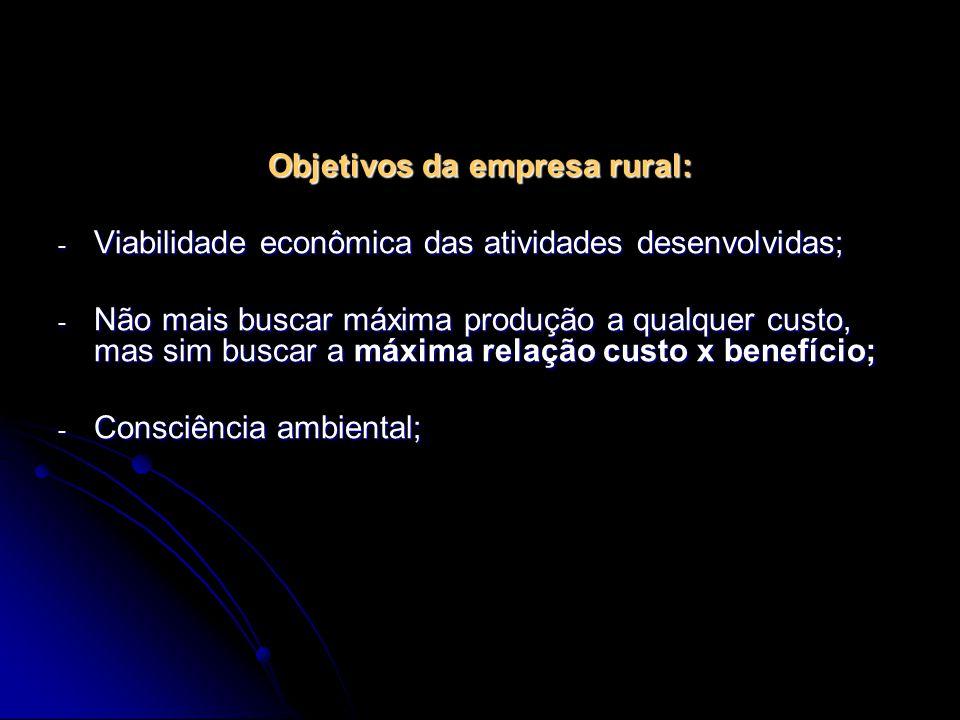 Objetivos da empresa rural: - Viabilidade econômica das atividades desenvolvidas; - Não mais buscar máxima produção a qualquer custo, mas sim buscar a