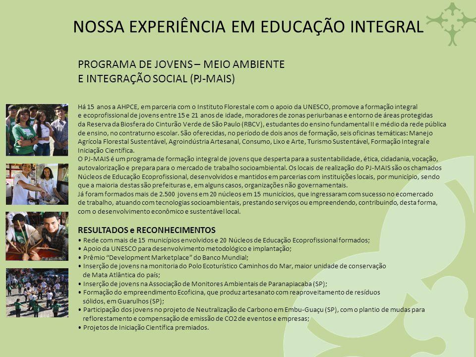 NOSSA EXPERIÊNCIA EM EDUCAÇÃO INTEGRAL PROGRAMA DE JOVENS – MEIO AMBIENTE E INTEGRAÇÃO SOCIAL (PJ-MAIS) Há 15 anos a AHPCE, em parceria com o Institut