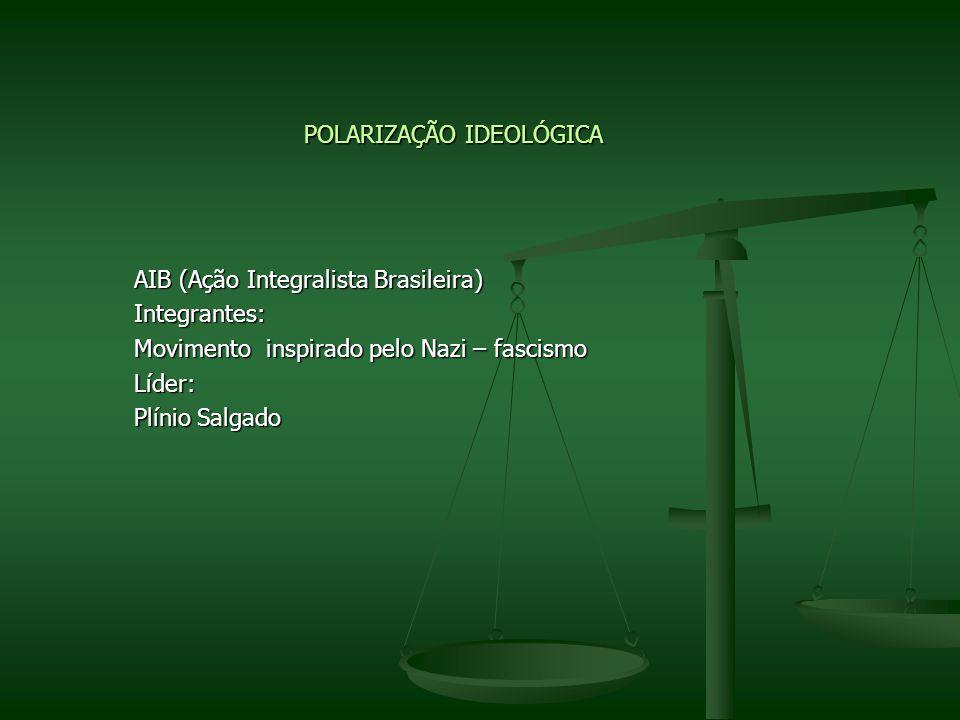 POLARIZAÇÃO IDEOLÓGICA AIB (Ação Integralista Brasileira) AIB (Ação Integralista Brasileira) Integrantes: Integrantes: Movimento inspirado pelo Nazi –