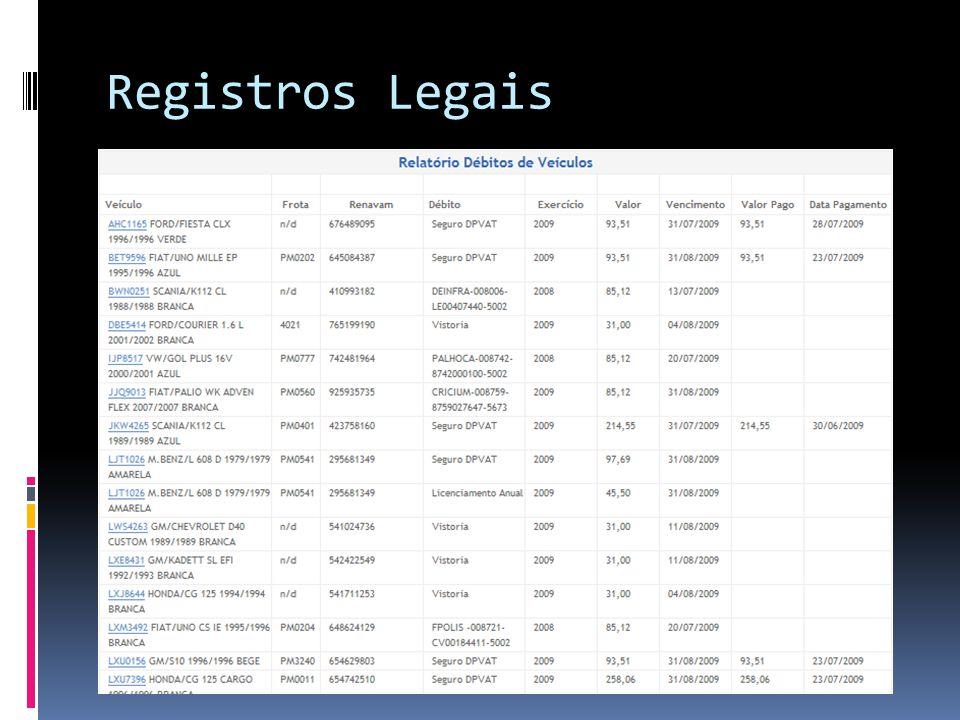 Registros Legais