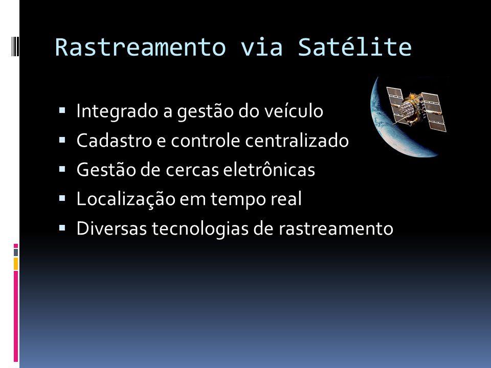 Rastreamento via Satélite Integrado a gestão do veículo Cadastro e controle centralizado Gestão de cercas eletrônicas Localização em tempo real Diversas tecnologias de rastreamento