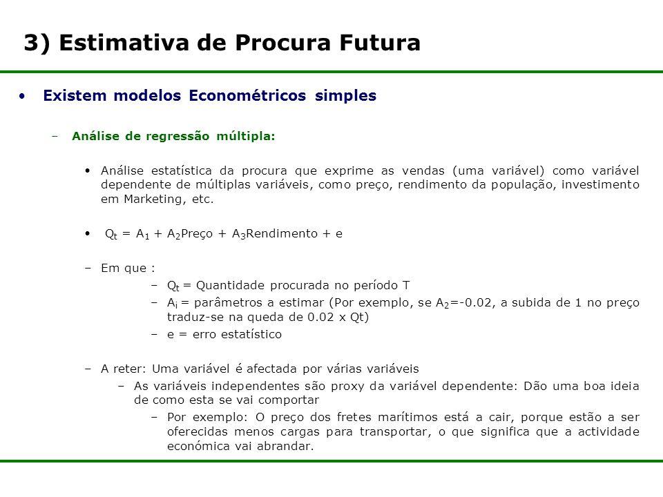 3) Estimativa de Procura Futura Existem modelos Econométricos simples –Análise de regressão múltipla: Análise estatística da procura que exprime as vendas (uma variável) como variável dependente de múltiplas variáveis, como preço, rendimento da população, investimento em Marketing, etc.