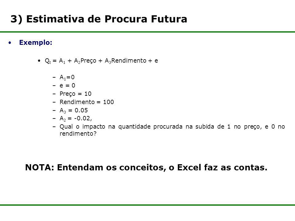 3) Estimativa de Procura Futura Exemplo: Q t = A 1 + A 2 Preço + A 3 Rendimento + e –A 1 =0 –e = 0 –Preço = 10 –Rendimento = 100 –A 3 = 0.05 –A 2 = -0.02, –Qual o impacto na quantidade procurada na subida de 1 no preço, e 0 no rendimento.