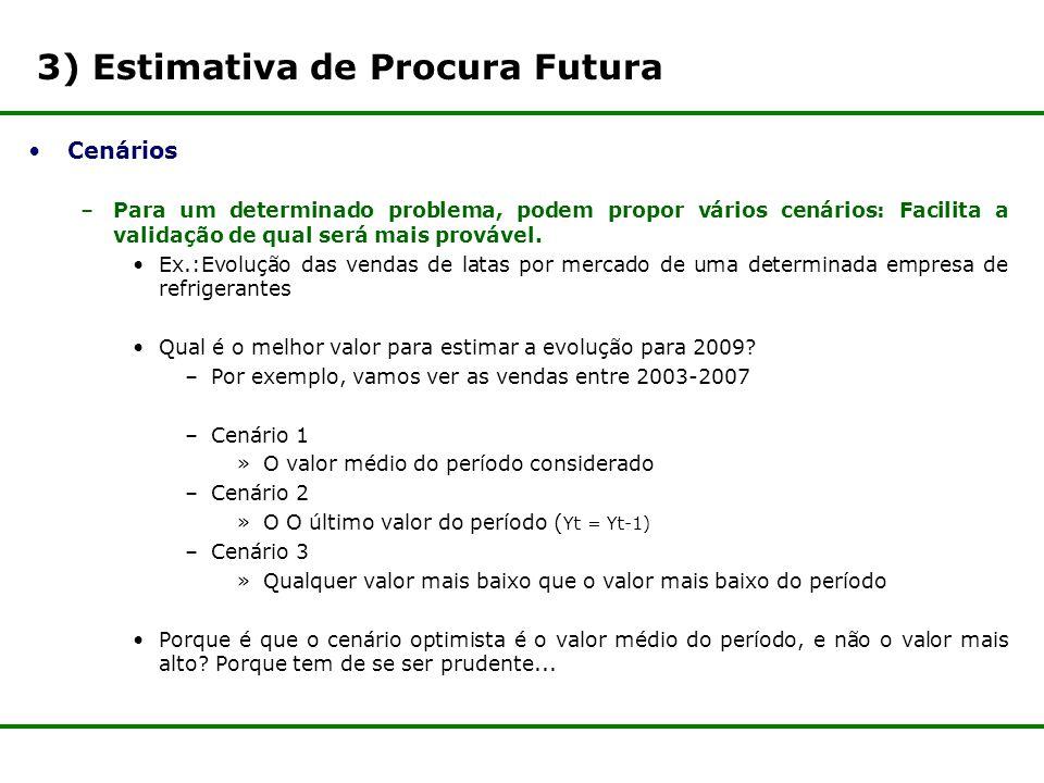 3) Estimativa de Procura Futura Cenários –Para um determinado problema, podem propor vários cenários: Facilita a validação de qual será mais provável.