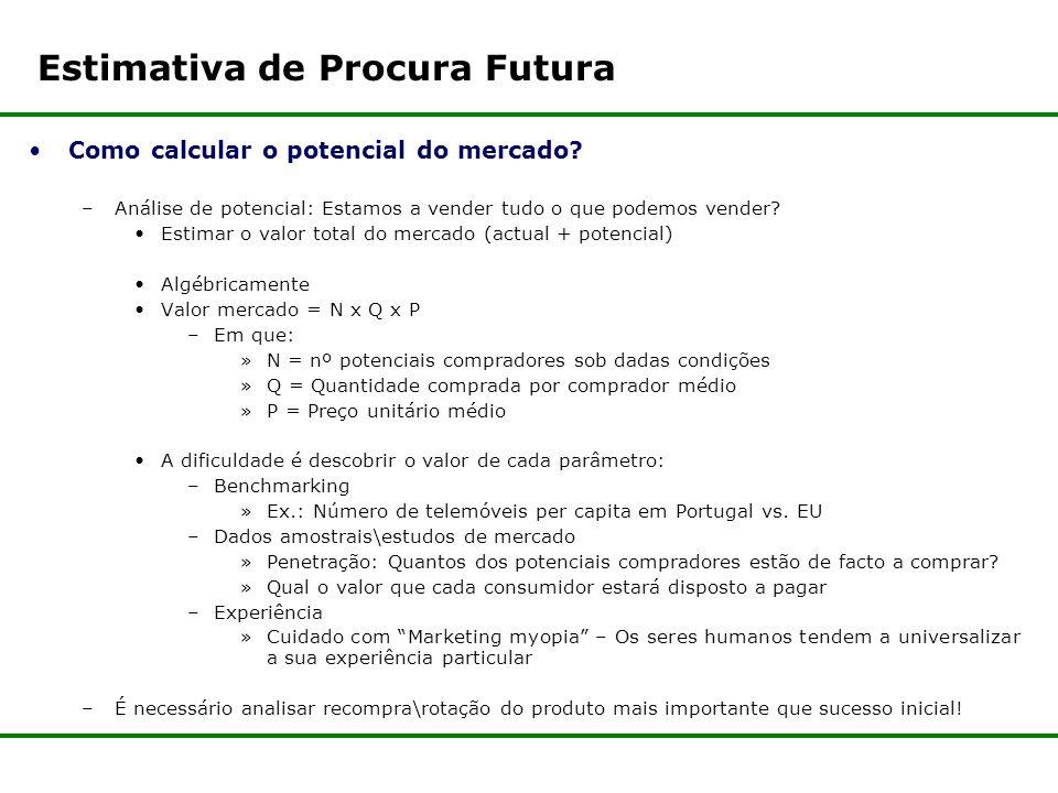 Estimativa de Procura Futura Como calcular o potencial do mercado.