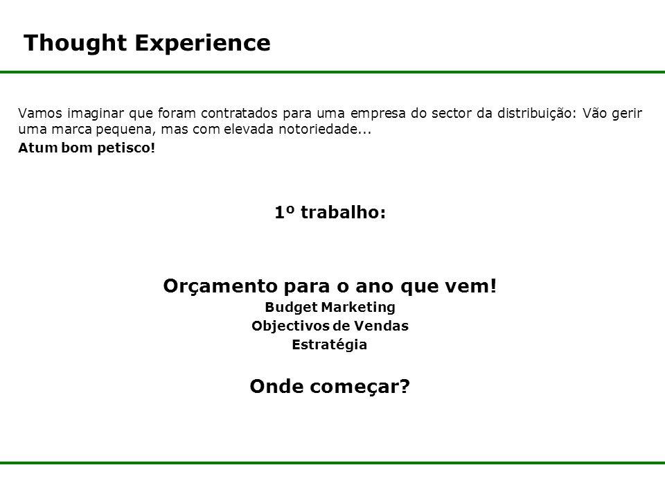 Thought Experience Vamos imaginar que foram contratados para uma empresa do sector da distribuição: Vão gerir uma marca pequena, mas com elevada notoriedade...
