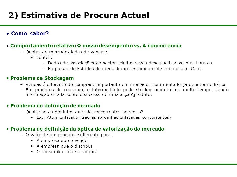 2) Estimativa de Procura Actual Como saber.Comportamento relativo: O nosso desempenho vs.