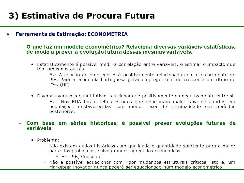 3) Estimativa de Procura Futura Ferramenta de Estimação: ECONOMETRIA –O que faz um modelo econométrico.