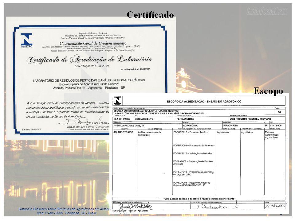 Simpósio Brasileiro sobre Resíduos de Agrotóxicos em Alimentos 08 a 11-abr-2006.