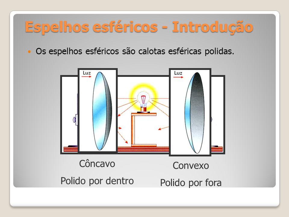 Espelhos esféricos - Introdução Os espelhos esféricos são calotas esféricas polidas. Convexo Polido por fora Côncavo Polido por dentro