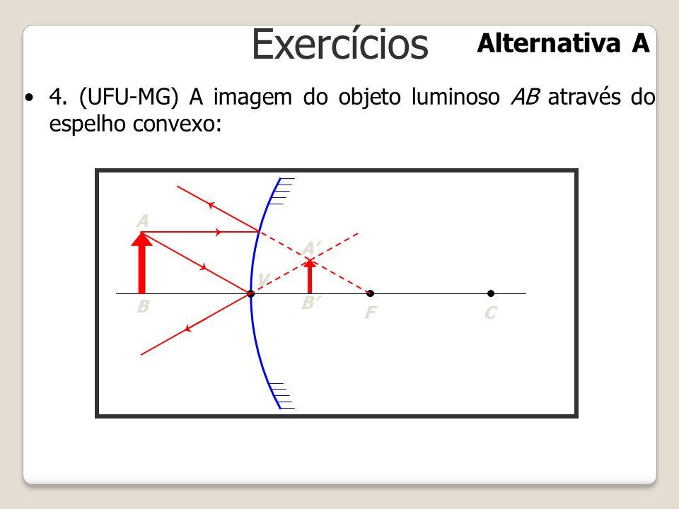 Exercícios 4. (UFU MG) A imagem do objeto luminoso AB através do espelho convexo: Alternativa A FC V A B A B