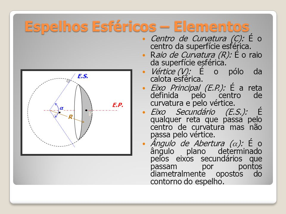 C Espelhos Esféricos – Elementos Centro de Curvatura (C): É o centro da superfície esférica. Raio de Curvatura (R): É o raio da superfície esférica. V