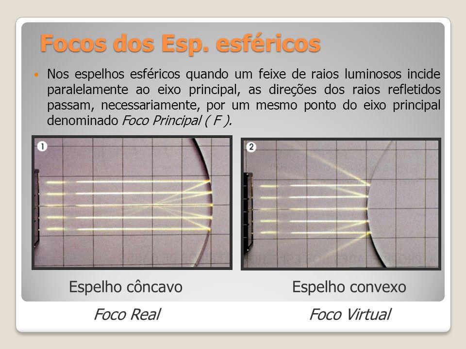 Exercícios 9.(PUC/Campinas SP) Um objeto real desloca se do plano focal no sentido do vértice de um espelho côncavo.