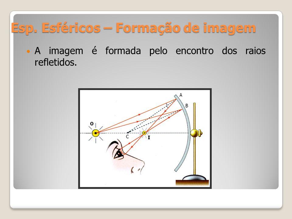 Exercícios 16.Um observador, situado a 60cm de um espelho esférico, vê sua imagem direita e ampliada duas vezes.