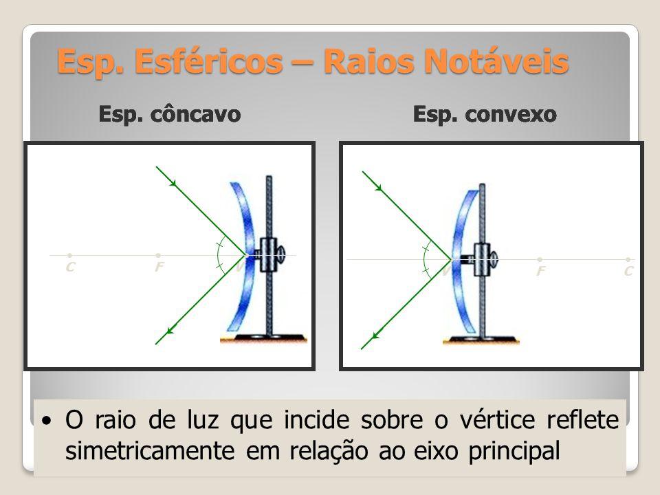 Esp. convexo CFV Esp. côncavo CFV Esp. Esféricos – Raios Notáveis O raio de luz que incide na direção do centro de curvatura reflete-se sobre si mesmo