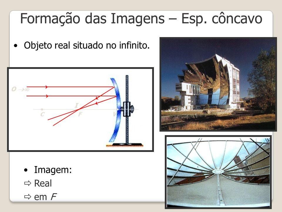 Formação das Imagens – Esp.côncavo Objeto real situado antes do centro de curvatura.