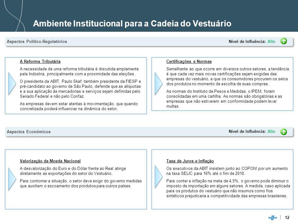 12 Ambiente Institucional para a Cadeia do Vestuário A Reforma Tributária A necessidade de uma reforma tributária é discutida amplamente pela Indústria, principalmente com a proximidade das eleições.