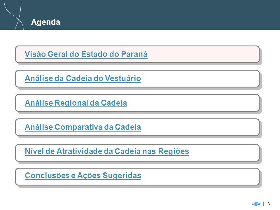 3 Agenda Visão Geral do Estado do Paraná Análise da Cadeia do Vestuário Análise Regional da Cadeia Análise Comparativa da Cadeia Nível de Atratividade da Cadeia nas Regiões Conclusões e Ações Sugeridas