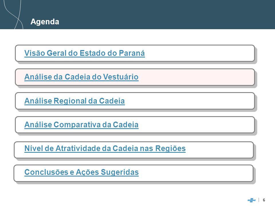 6 Agenda Visão Geral do Estado do Paraná Análise da Cadeia do Vestuário Análise Regional da Cadeia Análise Comparativa da Cadeia Nível de Atratividade da Cadeia nas Regiões Conclusões e Ações Sugeridas