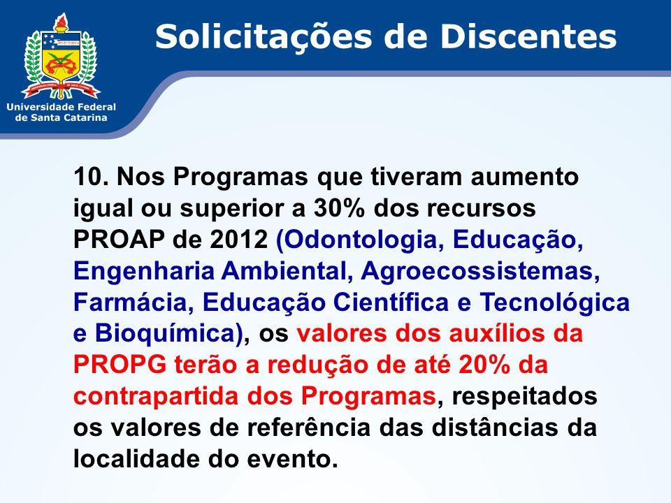 10. Nos Programas que tiveram aumento igual ou superior a 30% dos recursos PROAP de 2012 (Odontologia, Educação, Engenharia Ambiental, Agroecossistema