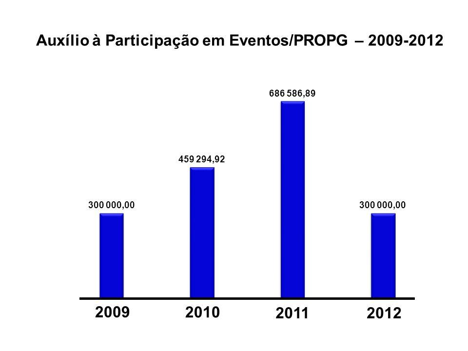 Auxílio à Participação em Eventos/PROPG – 2009-2012 2009 2010 20112012