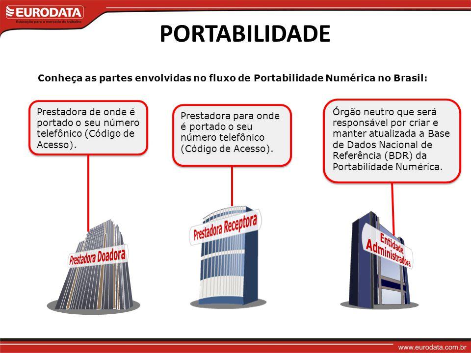 PORTABILIDADE Conheça as partes envolvidas no fluxo de Portabilidade Numérica no Brasil: Prestadora de onde é portado o seu número telefônico (Código de Acesso).