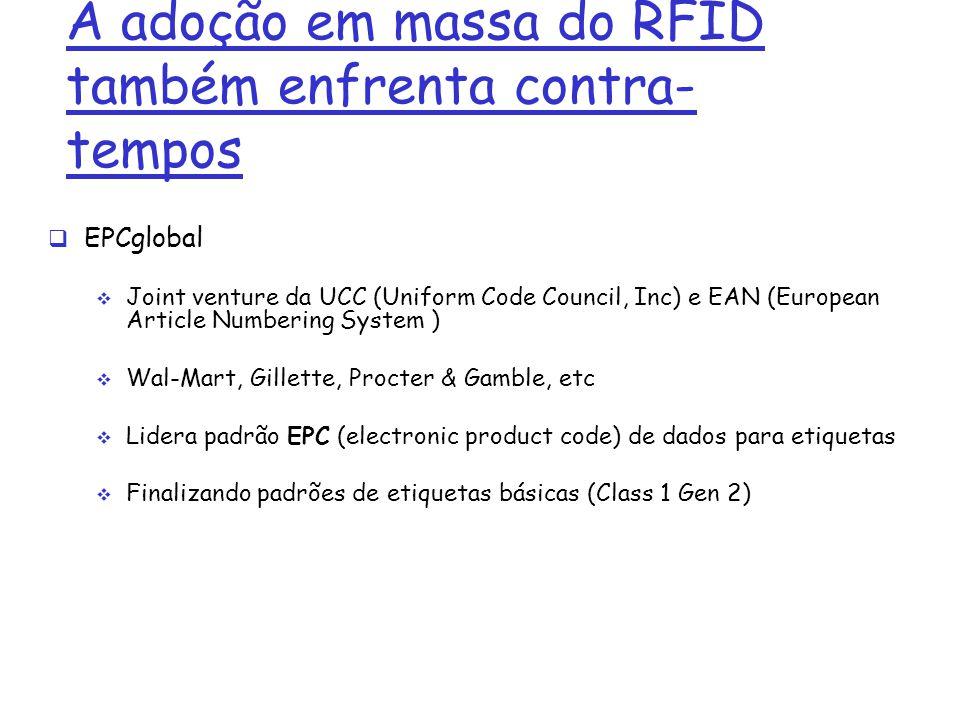 A adoção em massa do RFID também enfrenta contra- tempos EPCglobal Joint venture da UCC (Uniform Code Council, Inc) e EAN (European Article Numbering