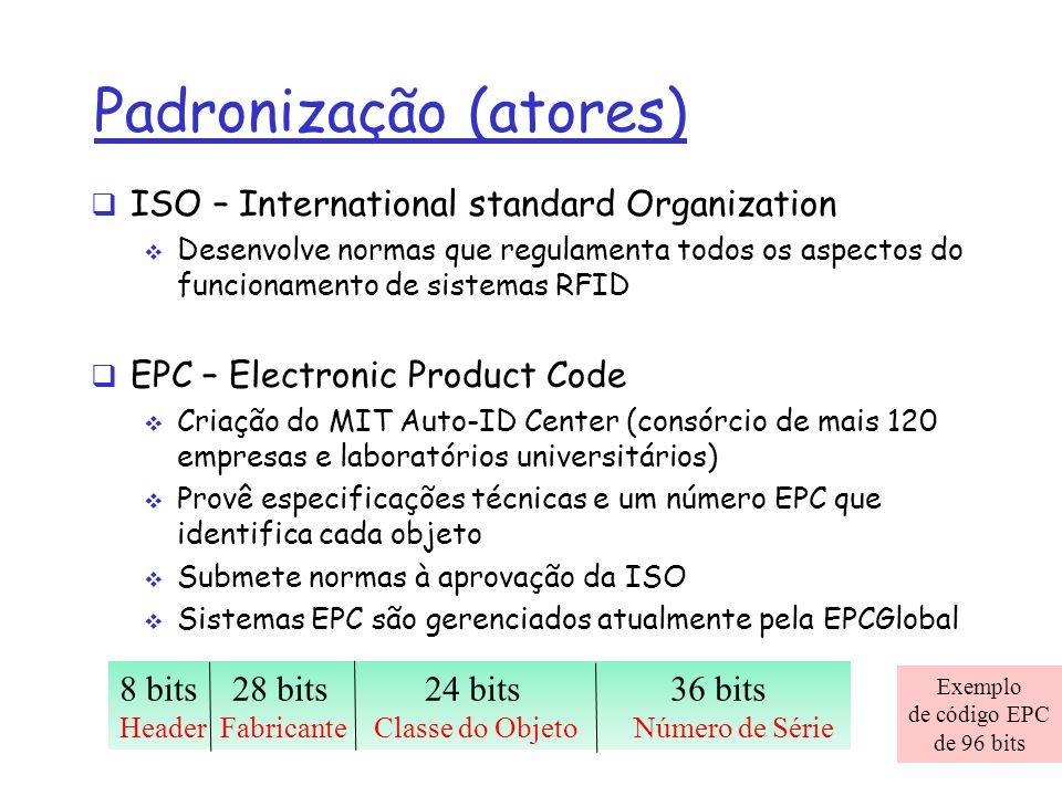 ISO – International standard Organization Desenvolve normas que regulamenta todos os aspectos do funcionamento de sistemas RFID EPC – Electronic Produ
