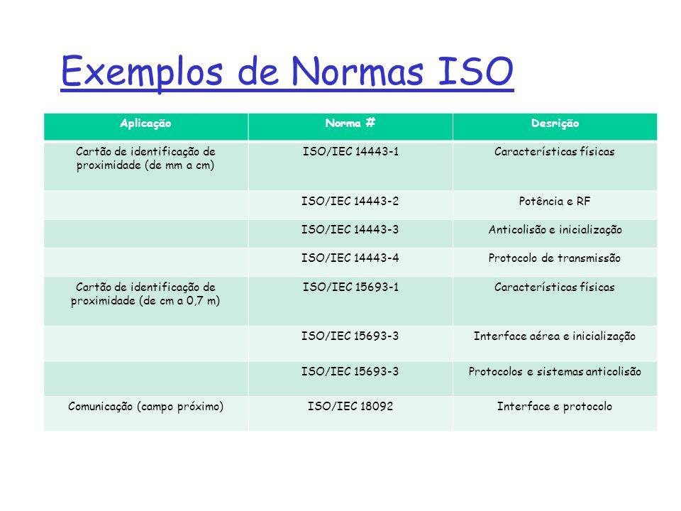 Exemplos de Normas ISO AplicaçãoNorma #Desrição Cartão de identificação de proximidade (de mm a cm) ISO/IEC 14443-1Características físicas ISO/IEC 144