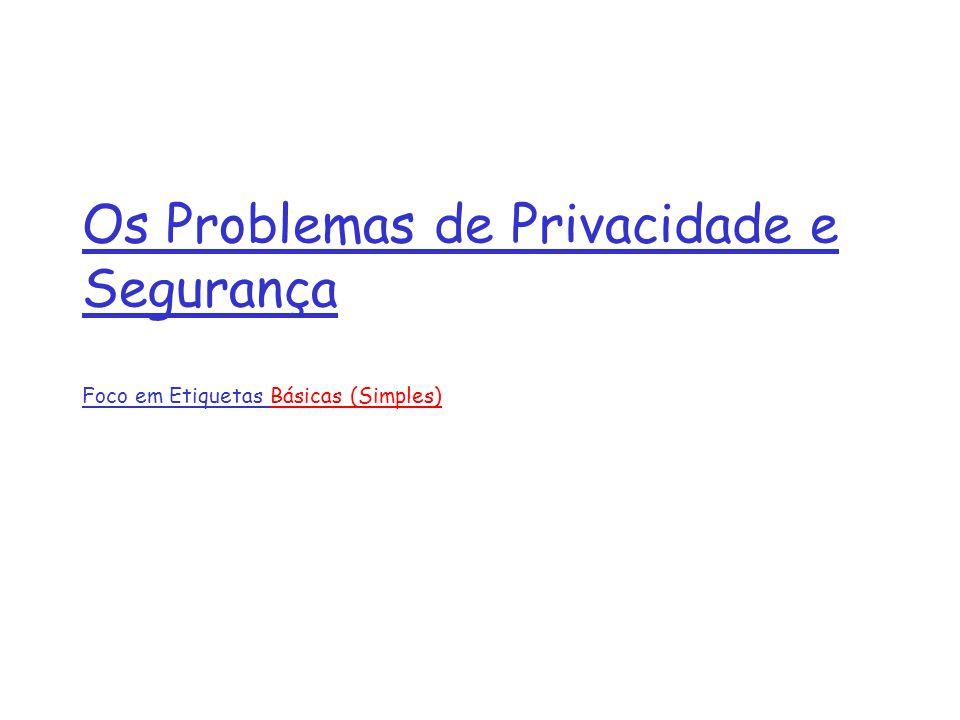 Os Problemas de Privacidade e Segurança Foco em Etiquetas Básicas (Simples)