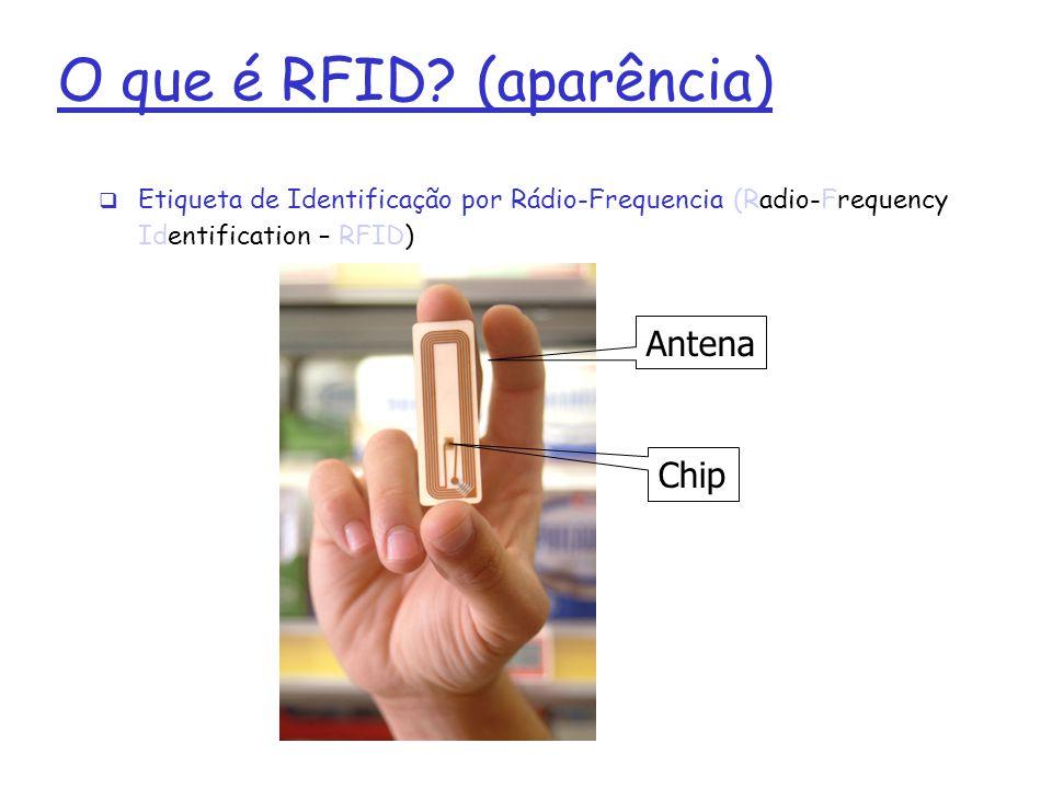 O que é RFID? (aparência) Etiqueta de Identificação por Rádio-Frequencia (Radio-Frequency Identification – RFID) Chip Antena