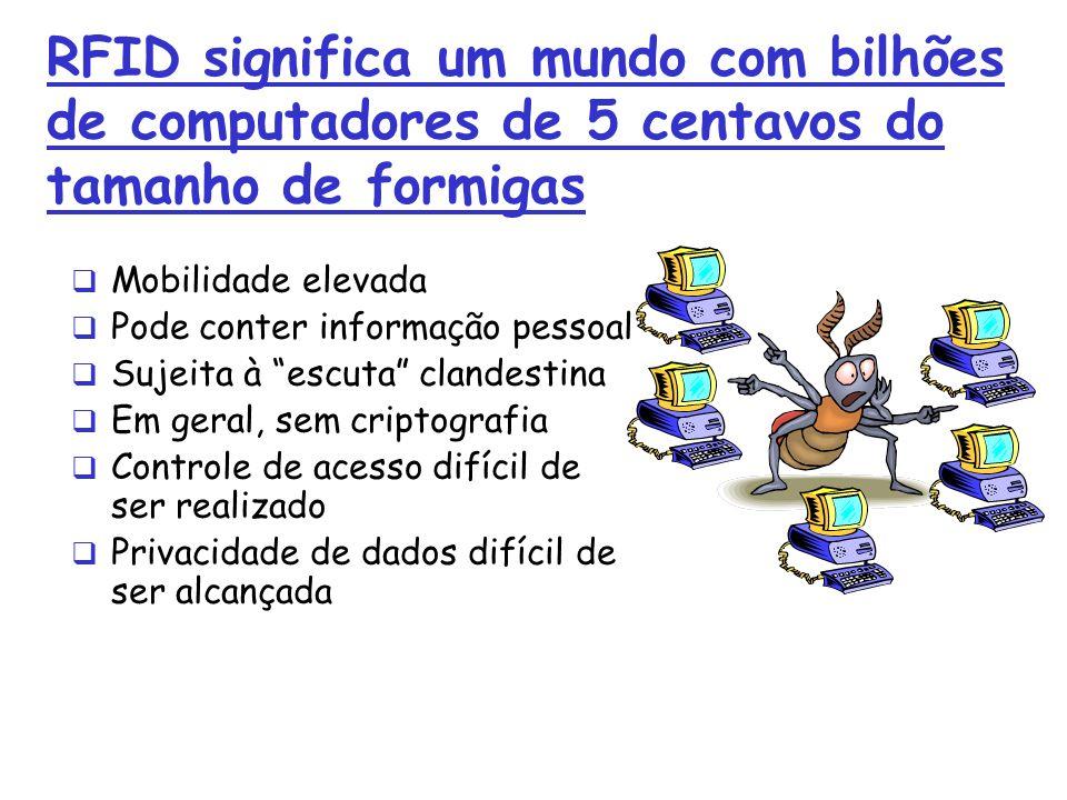 RFID significa um mundo com bilhões de computadores de 5 centavos do tamanho de formigas Mobilidade elevada Pode conter informação pessoal Sujeita à e