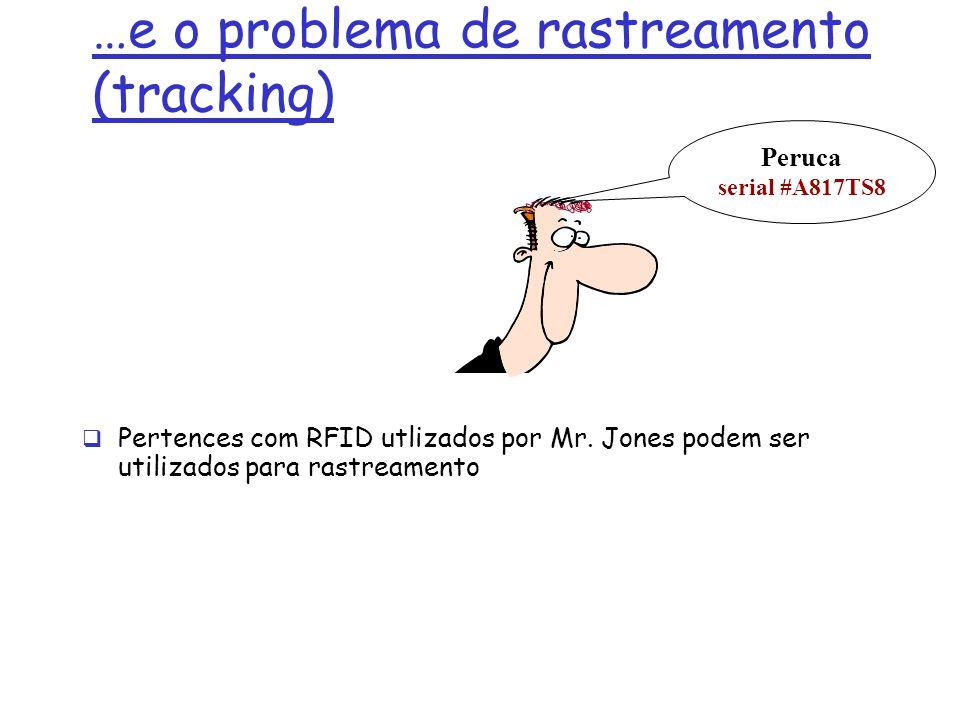 Peruca serial #A817TS8 …e o problema de rastreamento (tracking) Pertences com RFID utlizados por Mr. Jones podem ser utilizados para rastreamento