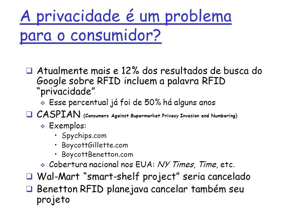 A privacidade é um problema para o consumidor? Atualmente mais e 12% dos resultados de busca do Google sobre RFID incluem a palavra RFID privacidade E