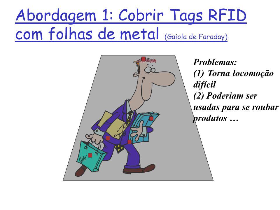 Abordagem 1: Cobrir Tags RFID com folhas de metal (Gaiola de Faraday) Problemas: (1)Torna locomoção difícil (2) Poderiam ser usadas para se roubar pro