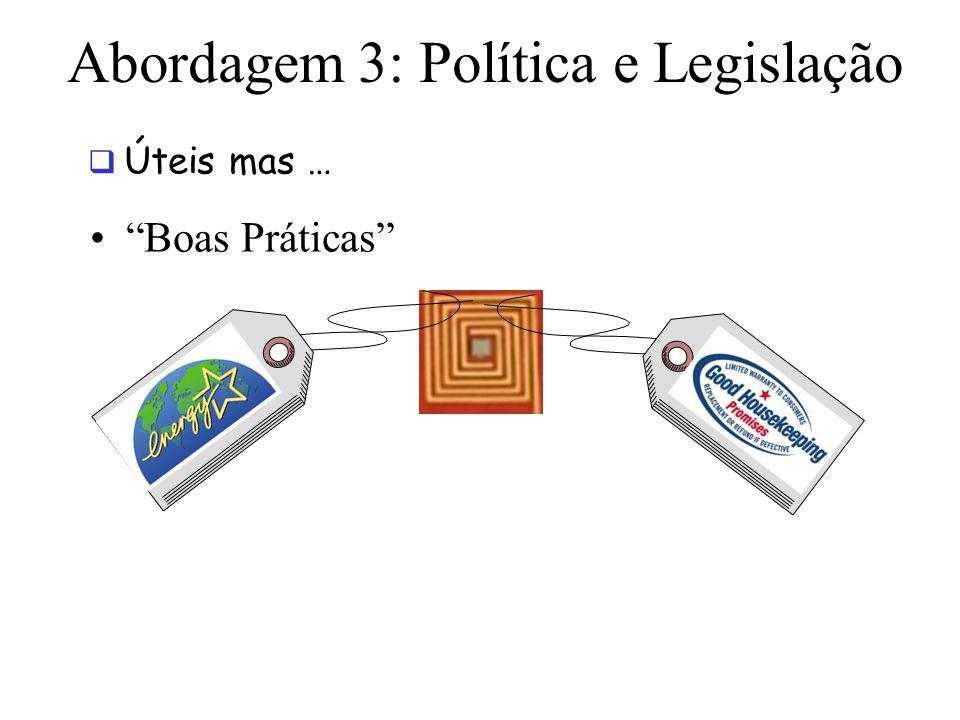 Úteis mas … Abordagem 3: Política e Legislação Boas Práticas