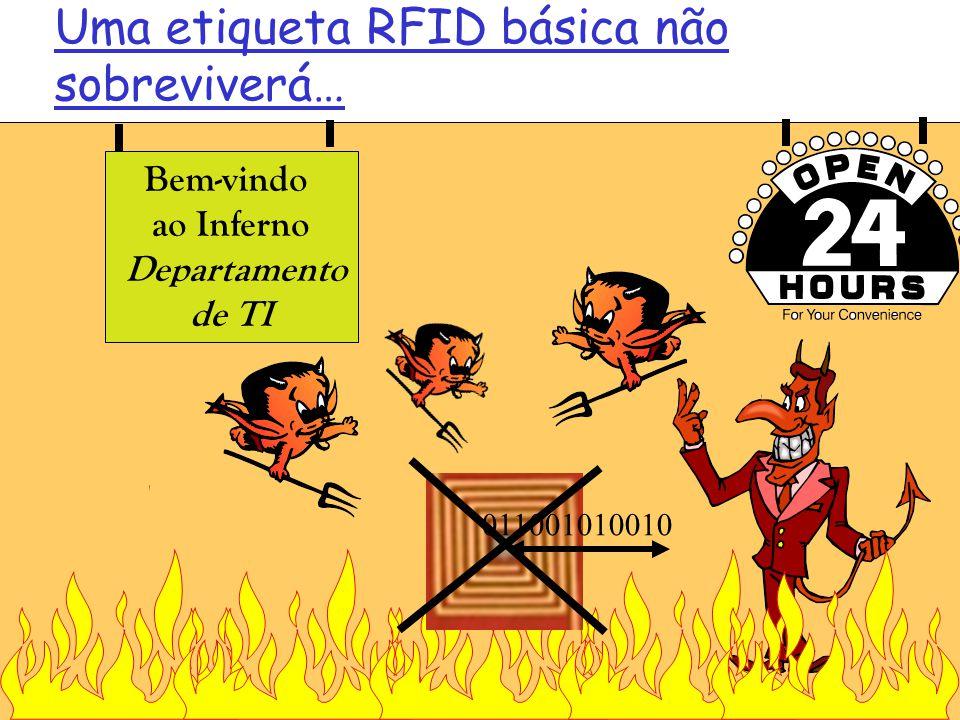 Bem-vindo ao Inferno Departamento de TI Uma etiqueta RFID básica não sobreviverá… 011001010010