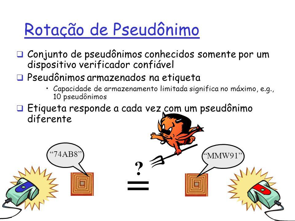 Rotação de Pseudônimo Conjunto de pseudônimos conhecidos somente por um dispositivo verificador confiável Pseudônimos armazenados na etiqueta Capacida