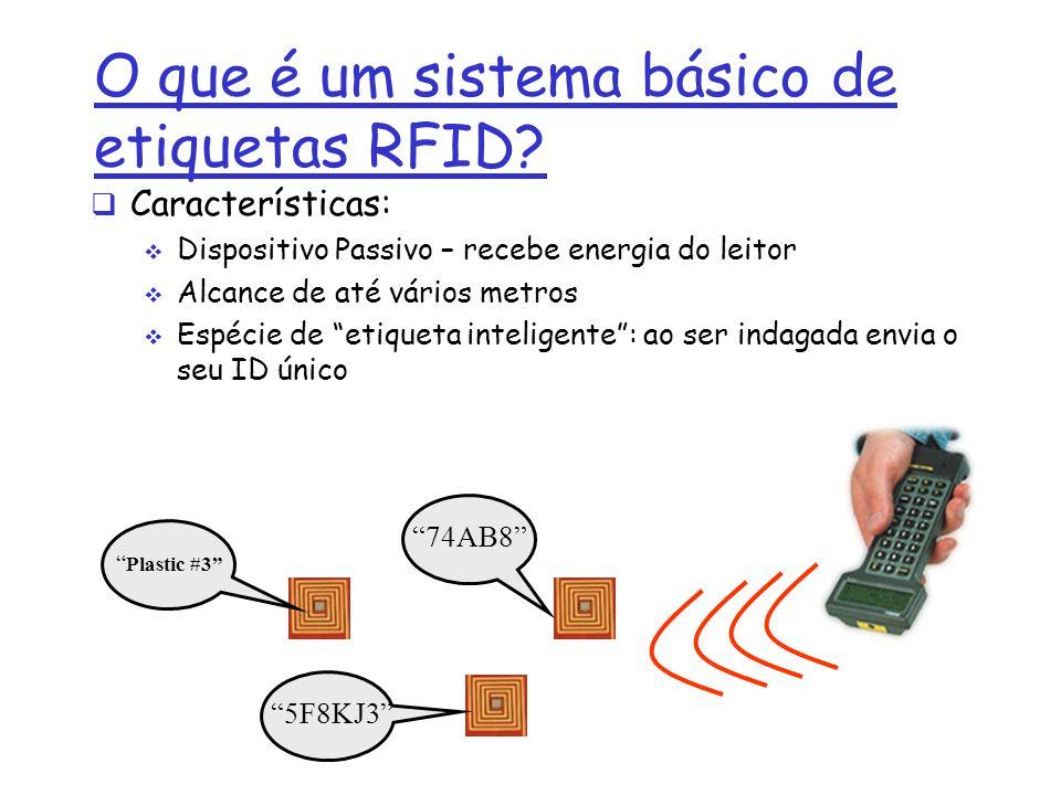 Características: Dispositivo Passivo – recebe energia do leitor Alcance de até vários metros Espécie de etiqueta inteligente: ao ser indagada envia o