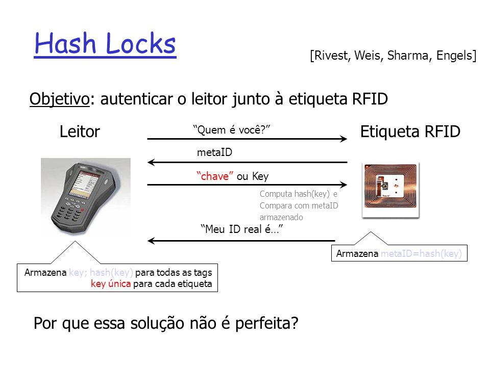 Hash Locks LeitorEtiqueta RFID Armazena key; hash(key) para todas as tags key única para cada etiqueta Armazena metaID=hash(key) Objetivo: autenticar