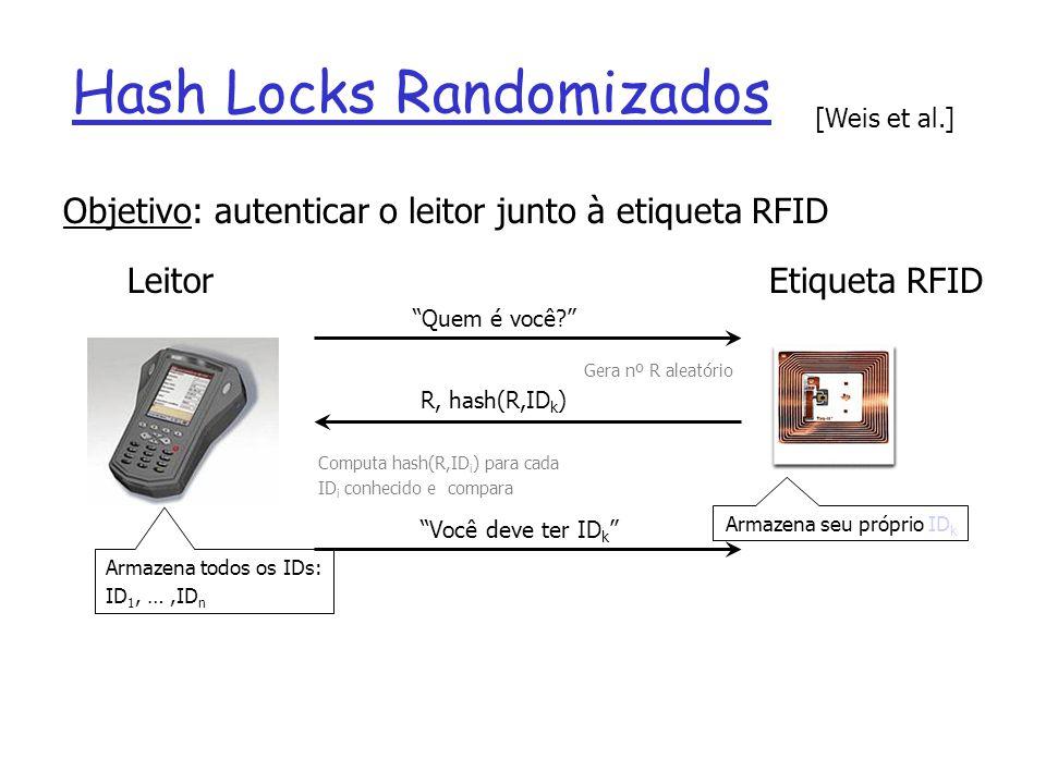 Hash Locks Randomizados LeitorEtiqueta RFID Armazena seu próprio ID k [Weis et al.] Quem é você? R, hash(R,ID k ) Você deve ter ID k Computa hash(R,ID