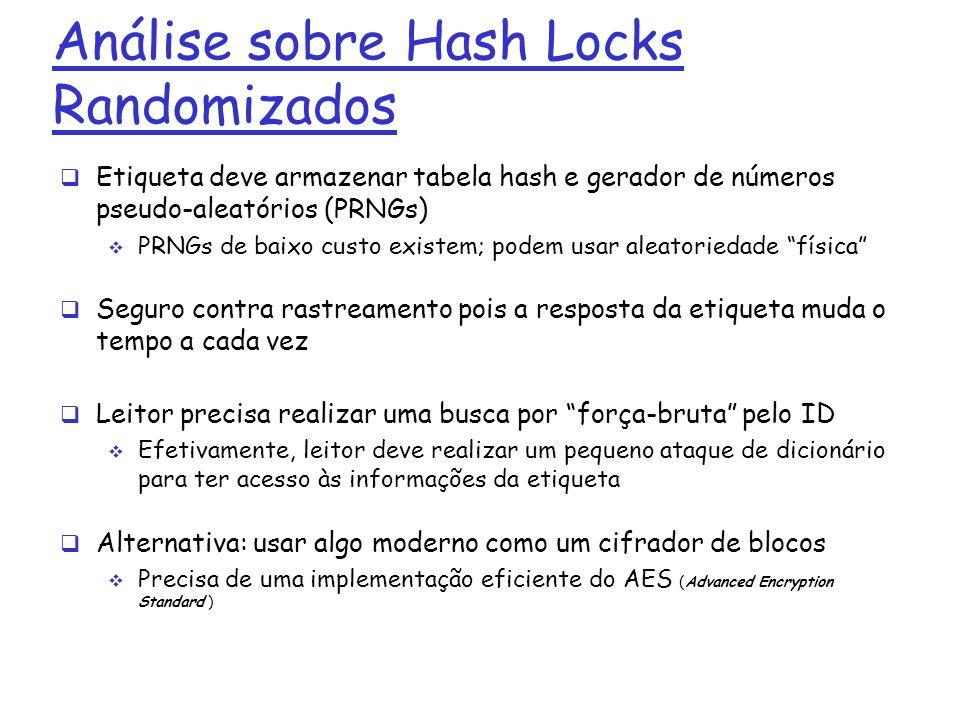 Análise sobre Hash Locks Randomizados Etiqueta deve armazenar tabela hash e gerador de números pseudo-aleatórios (PRNGs) PRNGs de baixo custo existem;