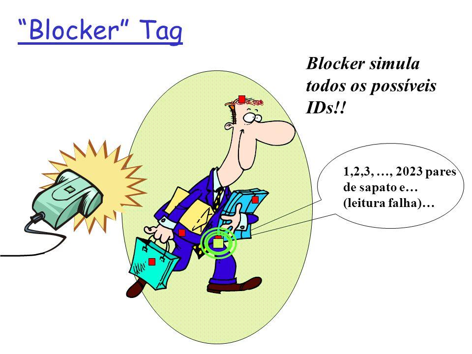 Blocker Tag Blocker simula todos os possíveis IDs!! 1,2,3, …, 2023 pares de sapato e… (leitura falha)…