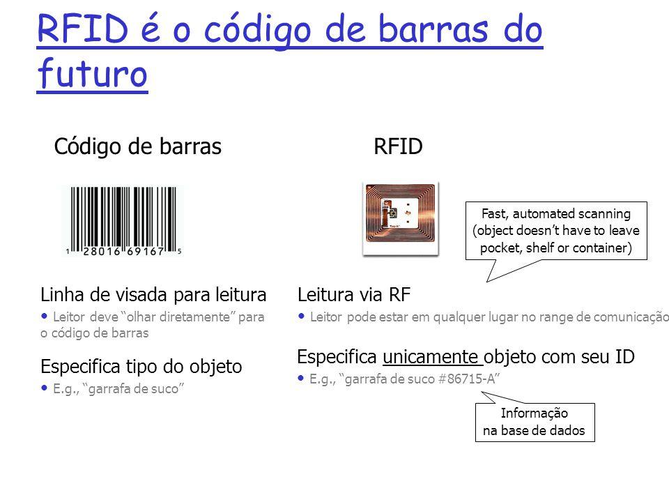 RFID é o código de barras do futuro Código de barrasRFID Linha de visada para leitura Leitor deve olhar diretamente para o código de barras Especifica