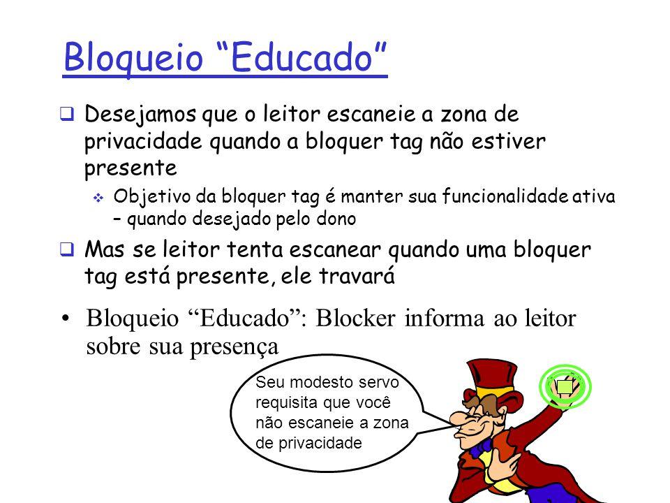 Bloqueio Educado Desejamos que o leitor escaneie a zona de privacidade quando a bloquer tag não estiver presente Objetivo da bloquer tag é manter sua